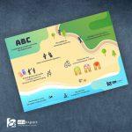 ABC bezpieczeństwa dla plażowiczów